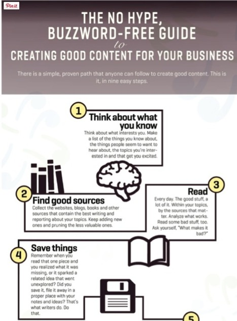 Comment créer du contenu favorisant l'engagement en 9 étapes - infographie | La révolution numérique - Digital Revolution | Scoop.it