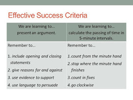 The Power of Learning: The Power of Success Criteria | Education and Leadership | Scoop.it