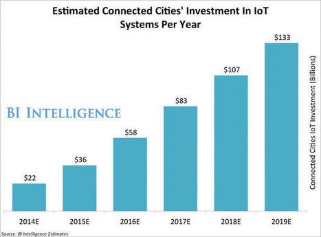 [Etude] Comment le DoT accélère le développement des smart cities | La Ville , demain ? | Scoop.it