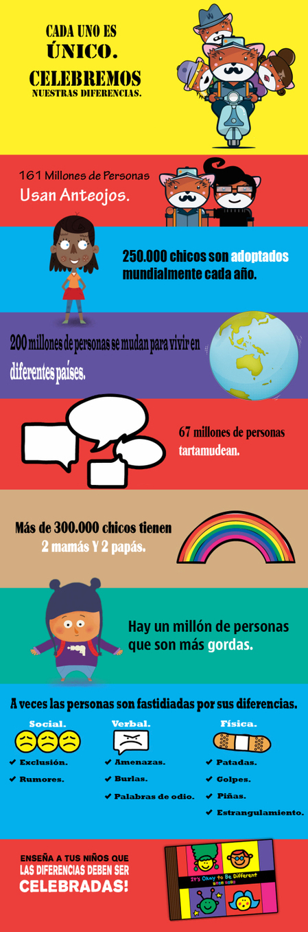 Infografía en contra del acoso escolar ¡Celebremos la diferencia! | Pedalogica: educación y TIC | Scoop.it