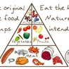 Nutrition, Health and Overall Performance