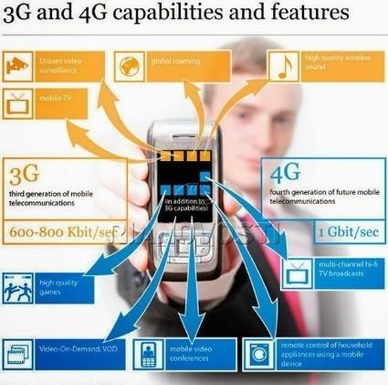 Teknologi Terbaru 4G Seluler Akan Hadir di Tahun 2015 | Waksap blog | waksapblog | Scoop.it