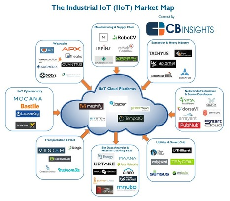 The Industrial IoT: 56 Startups Transforming Factory Floors, Oil Fields, And Supply Chains | Open Hardware Source | Scoop.it