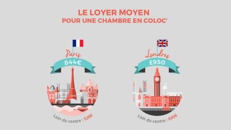 [Infographie] Le Guide de la colocation en Europe | La veille du CRIJ des Pays de la Loire | Scoop.it