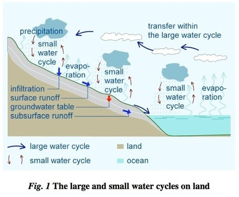 Rehydrating the Earth: A New Paradigm For Water Management | Informations vertes | Scoop.it