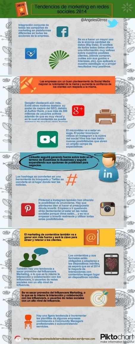 Infografías | Art Entrepreneurs | Scoop.it
