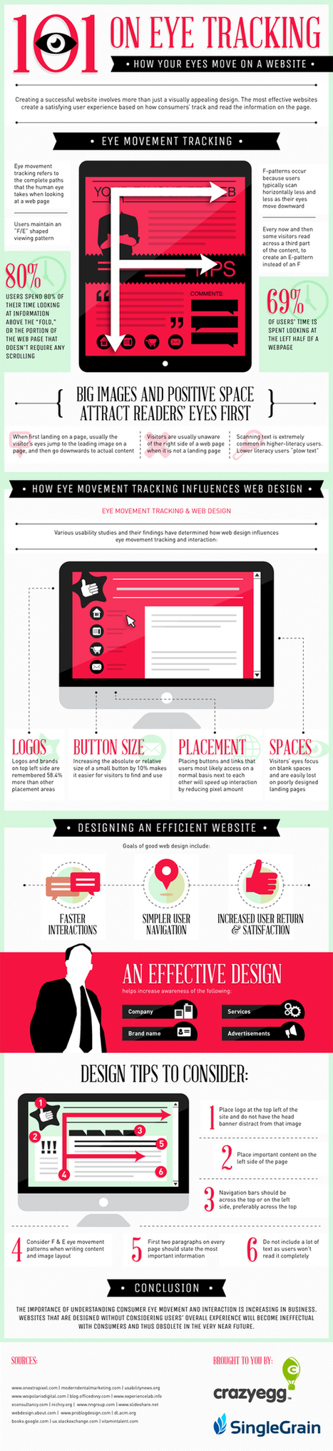 Eye Tracking 101: How Your Eyes Move on Websites [Infographic] | Websites - ecommerce | Scoop.it