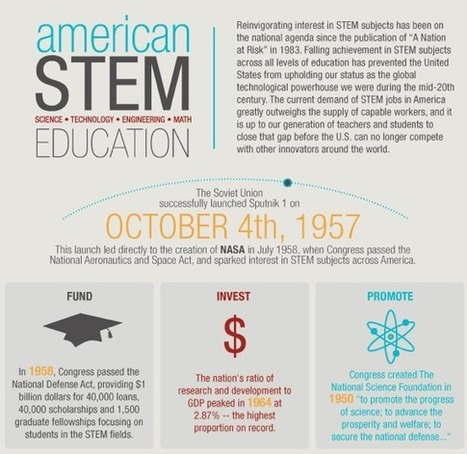 Infographic: The Decline of STEM Education in the U.S. - Getting Smart by Getting Smart Staff - EdTech, mathchat, STEM | Science News | Scoop.it