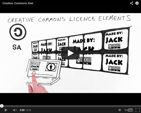 Explaining Creative Commons Licensing | Languages, ICT, education | Oppen Source & Linux Training | Scoop.it