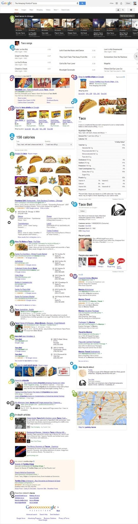 The Curated Google Search Result Page: The Mega-SERP | Curate content in real time. | Scoop.it