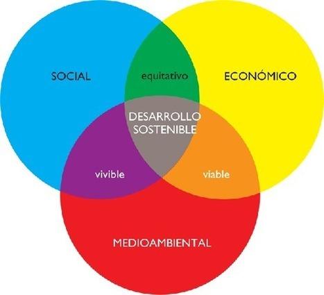 El desarrollo sostenible: orígenes | Green Euskadi | Scoop.it