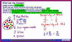 Math Teaching Videos | Education: Math | Scoop.it