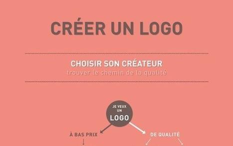 [#Infographie] #Comment Créer Votre Logo ? | Graphic design | Scoop.it