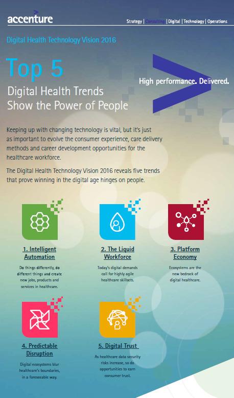 Digital Health Tech Vision 2016 | Klick Health | Social media & health - Médias sociaux & santé | Scoop.it