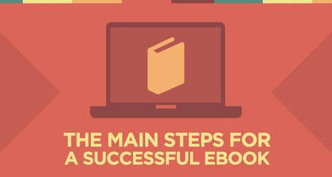 Infographic – Steps for a Successful eBook | P O C: Présentation Originale des Connaissances | Scoop.it