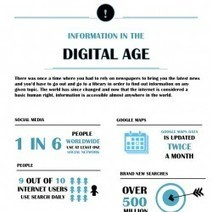 Information in the digital age   Visual.ly   Network Society and the Digital Age   Scoop.it