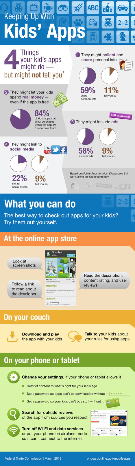 New FTC Graphic Highlights Key Information About Mobile Apps for Kids | Must Read articles: Apps and eBooks for kids | Scoop.it