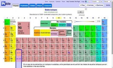 Ptable, tabla periódica de los elementos dinámica en línea y gratuita | E-Learning, M-Learning | Scoop.it