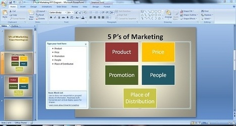 How To Create The Perfect 5Ps Of Marketing PowerPoint Diagram | PowerPoint Presentation | Webinar, WebConference, WebMeeting, WebTraining, Telesummit, Riunioni online, TeleSeminar and... | Scoop.it