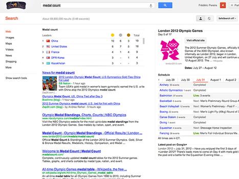 JO 2012 : connaître le nombre de médailles par équipe en temps réel grâce à Google | Tout le web | Scoop.it