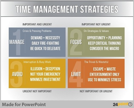 Easy Tips to Create Time Management Matrix on PowerPoint | PowerPoint Presentation Tools and Resources | Scoop.it