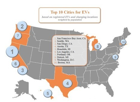 Best Electric Vehicles Cities — ChargePoint's Refreshing Ranking | Sustain Our Earth | Scoop.it