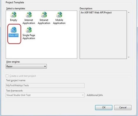 ASP.NET MVC 4 Bêta : premier pas avec ASP.NET Web API - Le blog de Hinault Romaric Donfack | AspNet MVC | Scoop.it