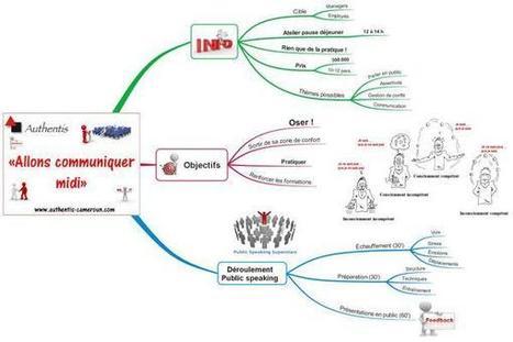 Allons communiquer midi ! | Activités Authentis Formations | Scoop.it