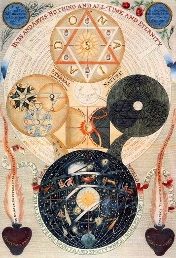 Universe According to Esoteric Philosophy | promienie | Scoop.it