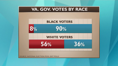 How black voters elected Virginia's governor | Elections and Public Law | Scoop.it