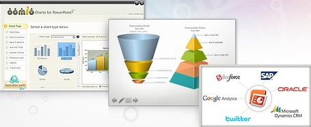 Animated and interactive charts for PowerPoint | oomfo | Teaching in the XXI century | Scoop.it