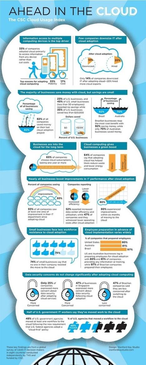 Le Cloud ne diminue pas les effectifs IT ... | LdS Innovation | Scoop.it