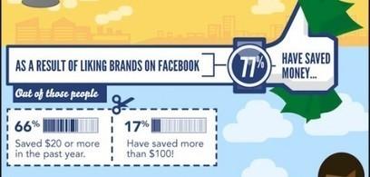 ¿Pueden las marcas crear una relacion con los usuarios en Facebook? [Infografía] | Ticonme | Infografias españa | Scoop.it