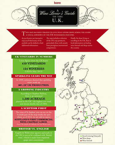 UK Wine lovers guide | presented by Borro.com/uk | UK wine | Scoop.it