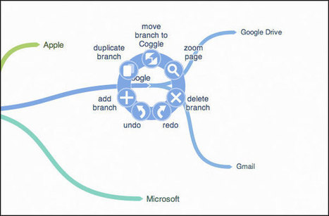 Comment faire des cartes de mind mapping dans Google Drive ? - MemoClic | CARTOGRAPHIES | Scoop.it