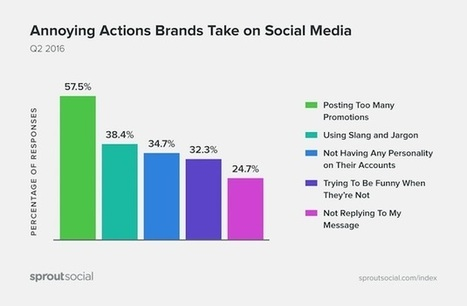 The Most Annoying Things Brands Do on Social Media | Integrated Brand Communications | Scoop.it