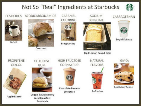 Top 5 Ways To Get Sabotaged at Starbucks - Food Babe | Health and Nutrition | Scoop.it