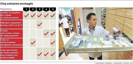 Vers une remise à plat des taux deremboursement des médicaments | Médicaments | Scoop.it