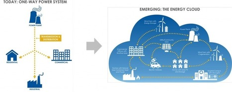 The Future of Energy: Open or Closed?   Peer2Politics   Scoop.it