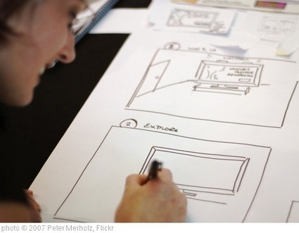 Moving at the Speed of Creativity - Drawing is an Act of Attention | attention | Scoop.it