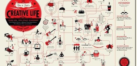 How To Lead A Creative Life | Fast Company | Whatever I like ! | Scoop.it