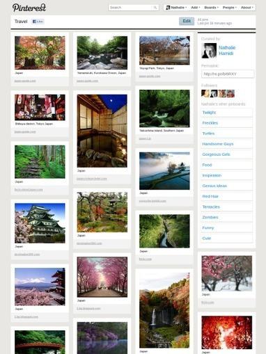 Préparez vos voyages avec Pinterest | French Authentic Texts | Scoop.it