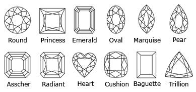 (EN) - Diamond Guide: Diamond Education   Zorell's Jewelry   Glossarissimo!   Scoop.it
