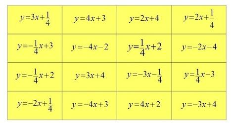 Reflecting Lines : nrich.maths.org | Maths in English: Hirueleanitza proiektua | Scoop.it