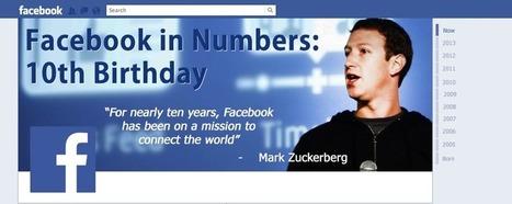 Happy birthday, Facebook!   Virtual Admin   Scoop.it