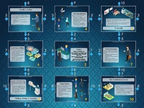 Free Dynamic Navigation PowerPoint Template   User Friendly   Scoop.it
