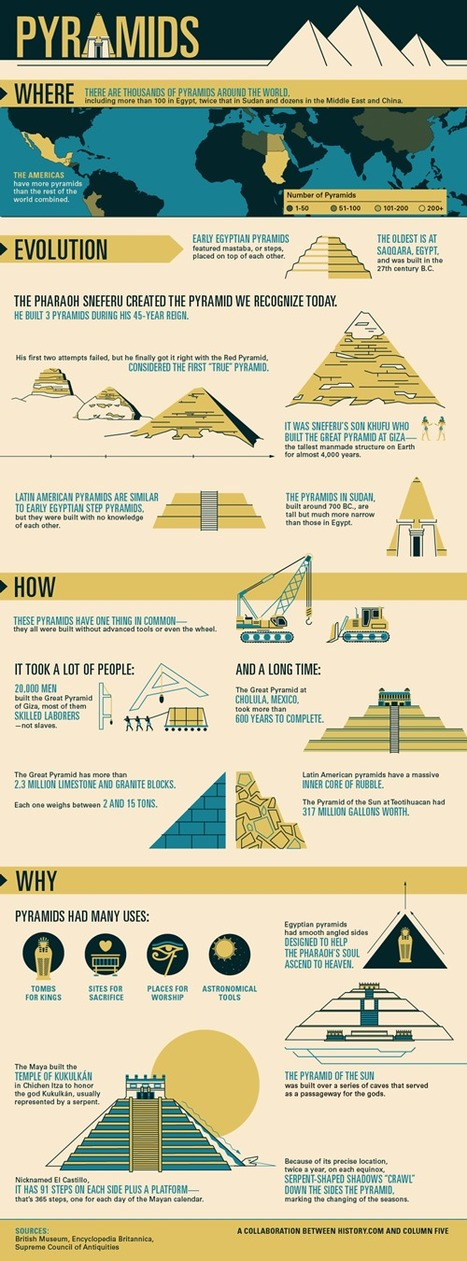 All About The World's Pyramids (INFOGRAPHIC) - | Ancient cities | Scoop.it