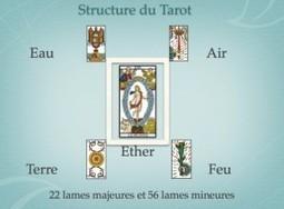 Quelles sont les différences entre les arcanes majeurs et mineurs du Tarot de Marseille ? | Tarot de Marseille | Scoop.it