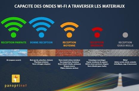Du Wi-Fi sous la mer, pour quoi faire ? | Libertés Numériques | Scoop.it