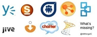 Who's using what for internal social media? | Enterprise Social Network | Scoop.it